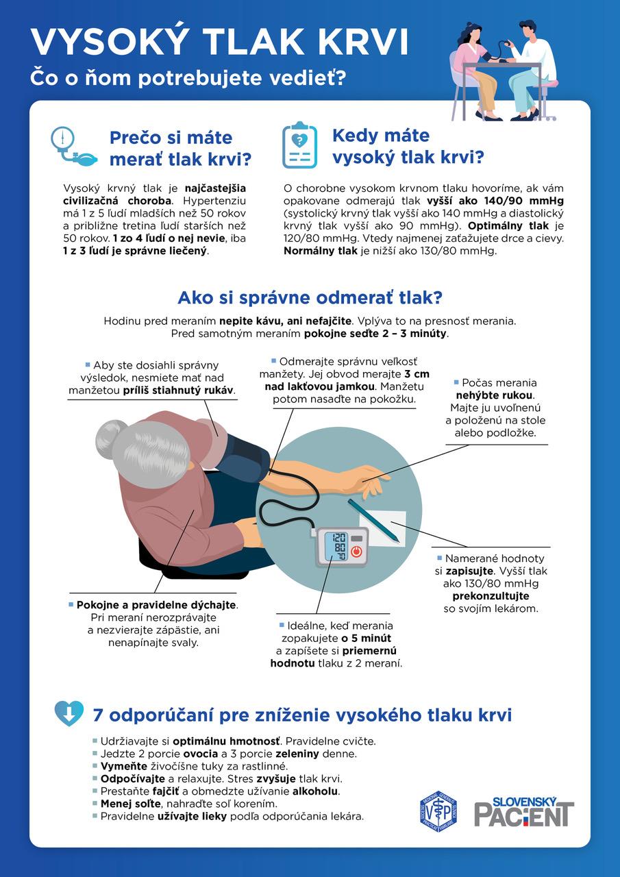 Vysoký tlak krvi: ako si správne odmerať tlak. Ako znížiť vysoký krvný tlak?
