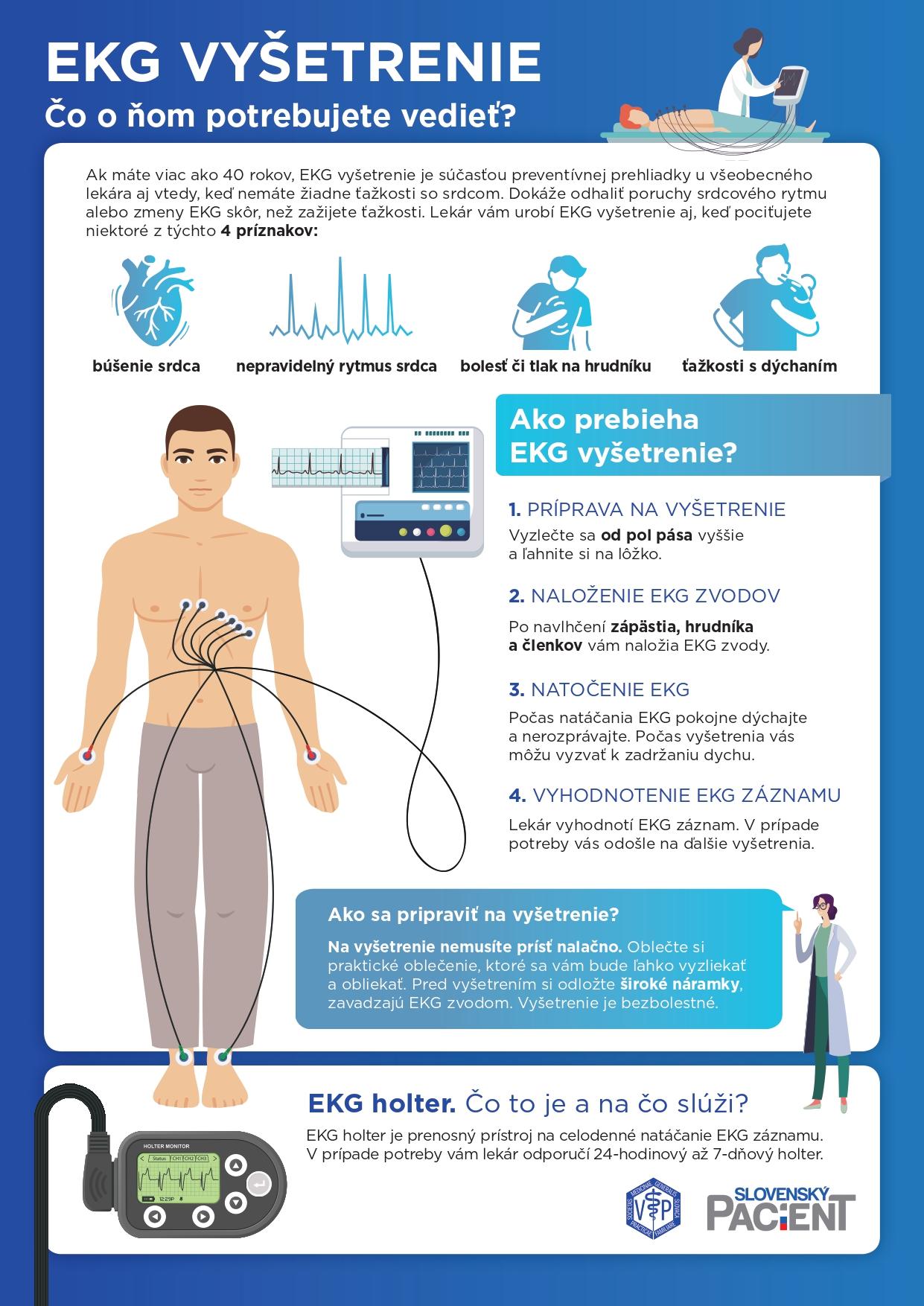 Ako prebieha EKG vyšetrenie? Čo je EKG holter?