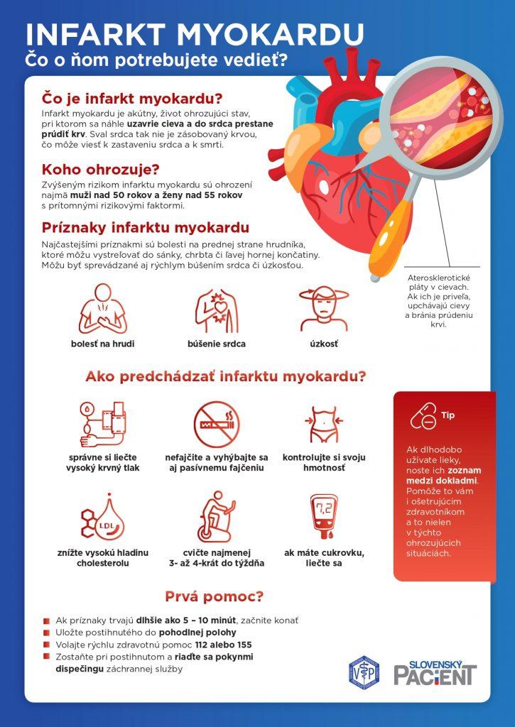 infarkt_myokardu